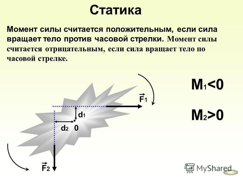 Статика 0 F2F2 F1F1 d2d2 d1d1 Момент силы считается положительным, если сила вращает тело против часовой стрелки. Момент силы считается отрицательным, если сила вращает тело по часовой стрелке. М1