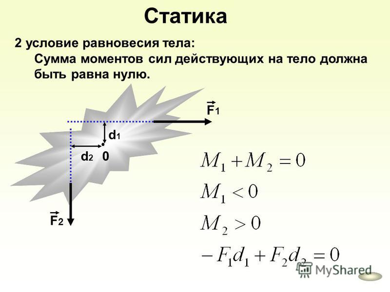 2 условие равновесия тела: Сумма моментов сил действующих на тело должна быть равна нулю. Статика 0 F2F2 F1F1 d2d2 d1d1