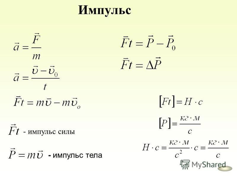 Импульс - импульс силы - импульс тела