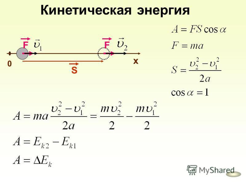 Кинетическая энергия FF 0 S x