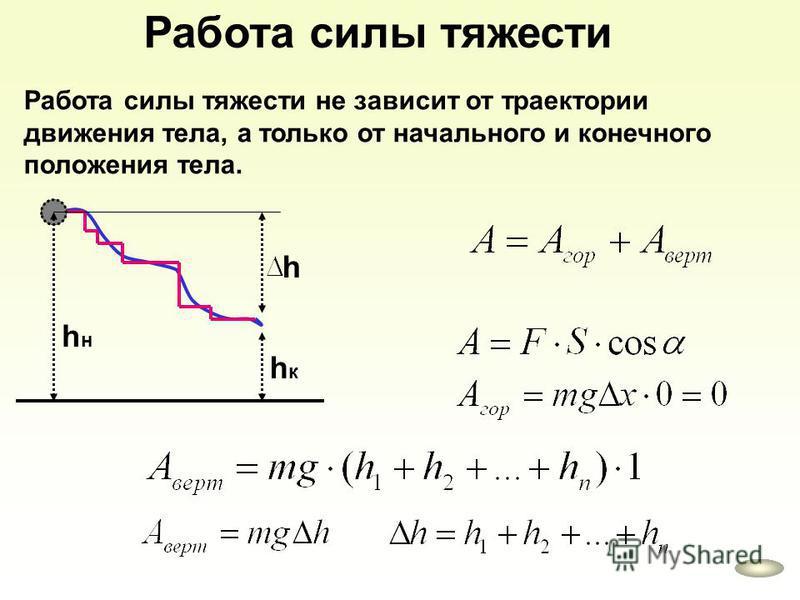 Работа силы тяжести Работа силы тяжести не зависит от траектории движения тела, а только от начального и конечного положения тела. hнhн hкhк h