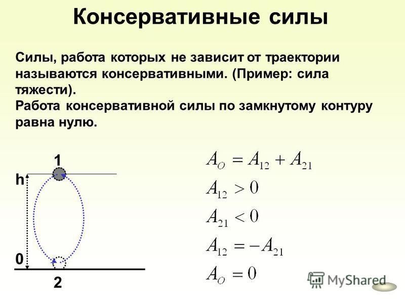 Консервативные силы Силы, работа которых не зависит от траектории называются консервативными. (Пример: сила тяжести). Работа консервативной силы по замкнутому контуру равна нулю. h 0 2 1