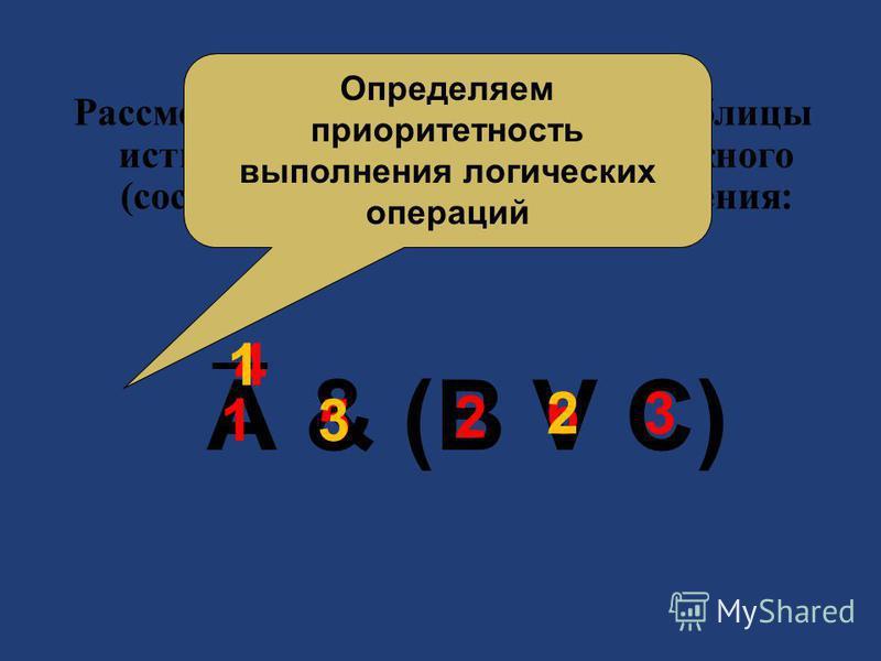 Рассмотрим пример построения таблицы истинности для следующего сложного ( составного ) логического выражения : А & (B V C) Сначала определяем количество столбцов в будущей таблице истинности 1 2 3 4 5 6 Определяем приоритетность выполнения логических