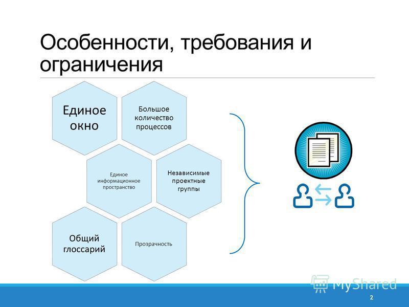 Особенности, требования и ограничения 2 Большое количество процессов Единое окно Единое информационное пространство Независимые проектные группы Прозрачность Общий глоссарий