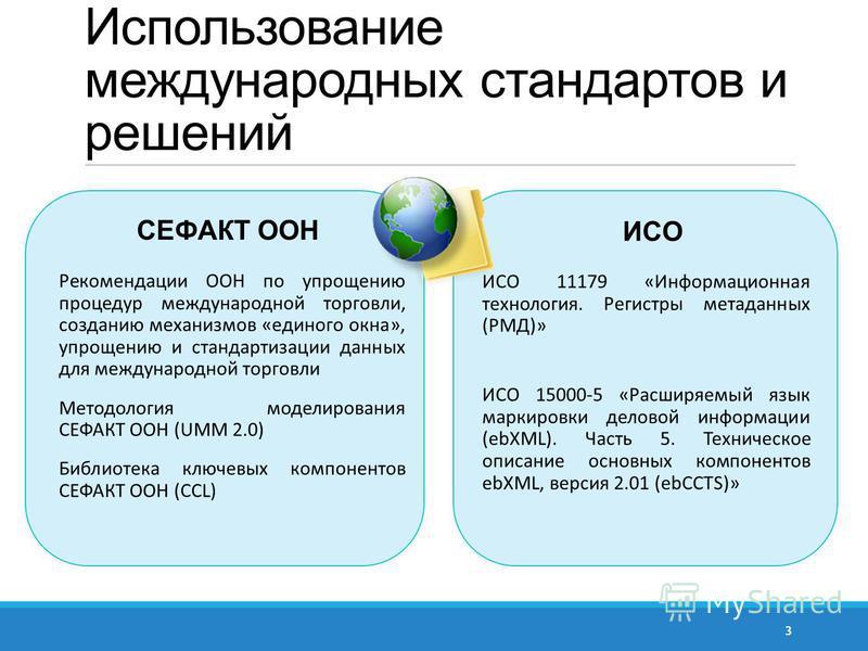 Использование международных стандартов и решений ИСО 11179 «Информационная технология. Регистры метаданных (РМД)» ИСО 15000-5 «Расширяемый язык маркировки деловой информации (ebXML). Часть 5. Техническое описание основных компонентов ebXML, версия 2.