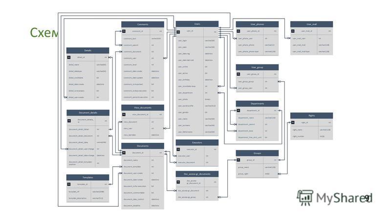 Схема базы данных 9