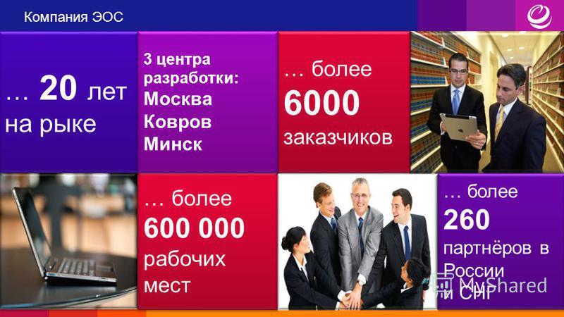 Компания ЭОС … более 600 000 рабочих мест … более 600 000 рабочих мест … более 6000 заказчиков … более 6000 заказчиков … более 260 партнёров в России и СНГ … более 260 партнёров в России и СНГ … 20 лет на рыке 3 центра разработки: Москва Ковров Минск