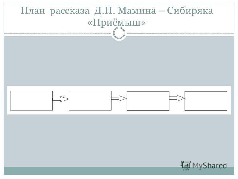 План рассказа Д.Н. Мамина – Сибиряка «Приёмыш»