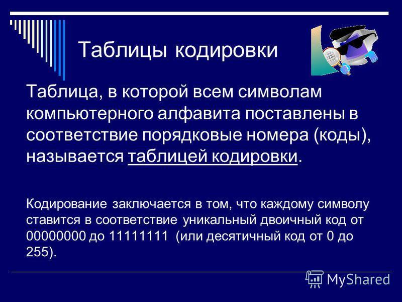 Двоичное кодирование текстовой информации Для обработки текстовой информации на компьютере необходимо представить ее в двоичном коде. 2 8 =256 Для кодирования одного символа требуется 8 бит=1 байт информации. Важно, что присвоение символу конкретного