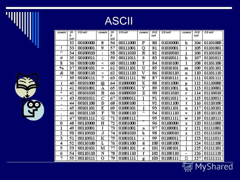 Различные кодировки символов. ASCII Стандартной в этой таблице является только первая половина, т.е. символы с номерами от 0 (00000000) до 127 (1111111). Сюда входят буквы латинского алфавита, цифры, знаки препинания, скобки и некоторые другие символ