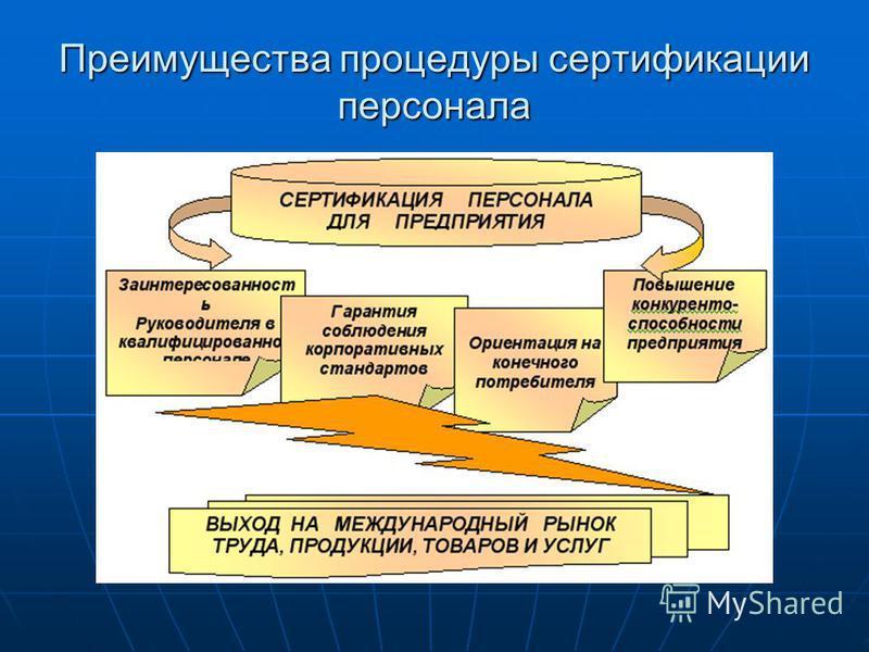 Преимущества процедуры сертификации персонала