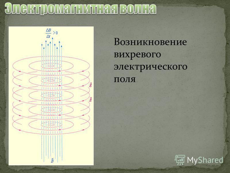 Возникновение вихревого электрического поля