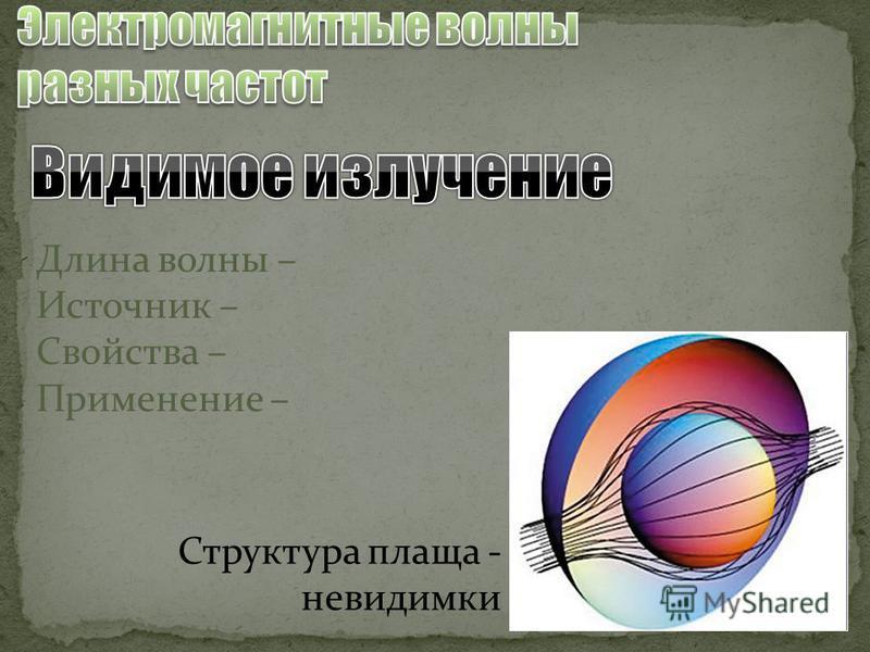 Длина волны – Источник – Свойства – Применение – Структура плаща - невидимки