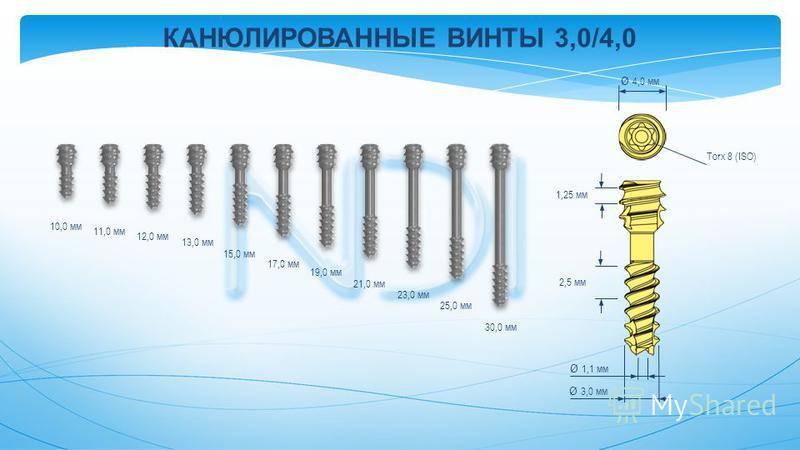 10,0 мм 13,0 мм 15,0 мм 17,0 мм 21,0 мм 19,0 мм 23,0 мм 11,0 мм 12,0 мм 25,0 мм 30,0 мм Ø 3,0 мм 1,25 мм Torx 8 (ISO) Ø 4,0 мм 2,5 мм КАНЮЛИРОВАННЫЕ ВИНТЫ 3,0/4,0 Ø 1,1 мм