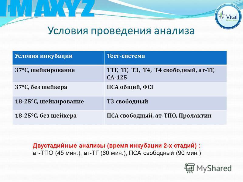 Условия проведения анализа Условия инкубации Тест-система 37°С, шейкированиеТТГ, ТГ, Т3, Т4, Т4 свободный, ат-ТГ, СА-125 37°С, без шейкераПСА общий, ФСГ 18-25°C, шейкированиеТ3 свободный 18-25°С, без шейкераПСА свободный, ат-ТПО, Пролактин Двустадийн