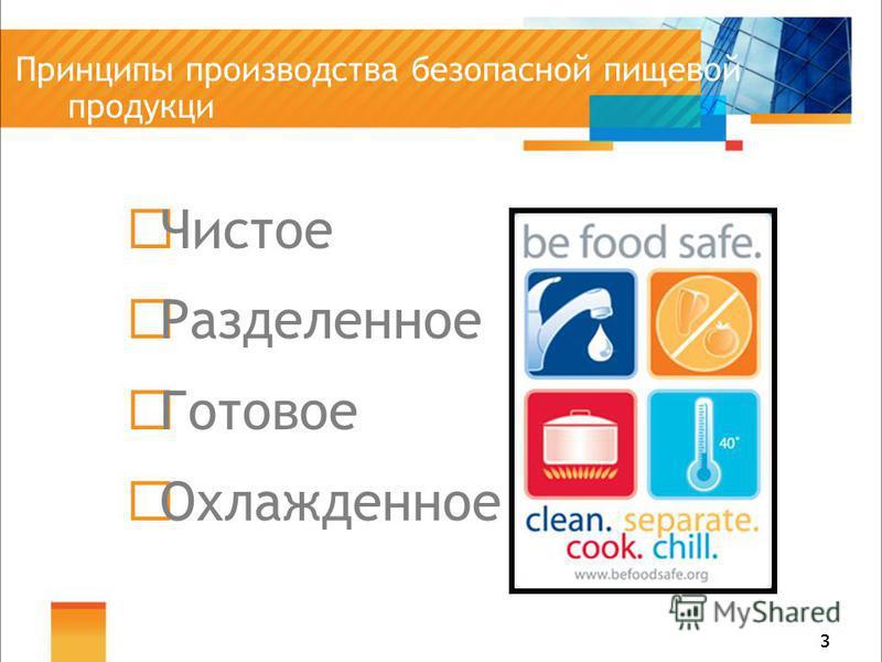 33 Принципы производства безопасной пищевой продукции Чистое Разделенное Готовое Охлажденное