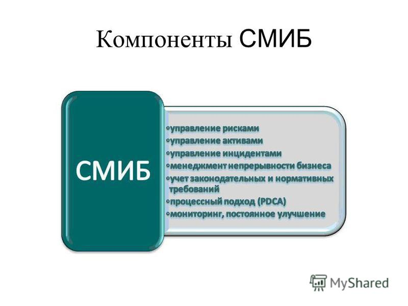 Компоненты СМИБ
