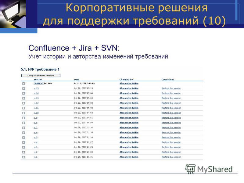 Корпоративные решения для поддержки требований (10) Confluence + Jira + SVN: Учет истории и авторства изменений требований