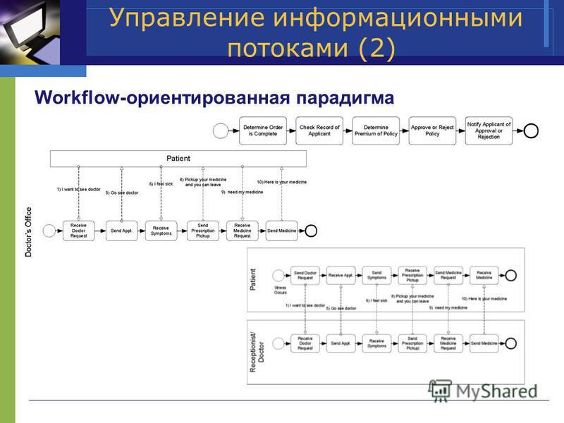 Управление информационными потоками (2) Workflow-ориентированная парадигма
