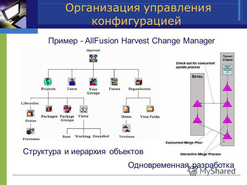 Организация управления конфигурацией Структура и иерархия объектов Пример - AllFusion Harvest Change Manager Одновременная разработка
