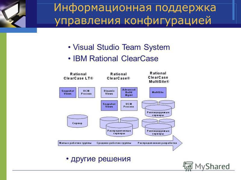 Информационная поддержка управления конфигурацией IBM Rational ClearCase Visual Studio Team System другие решения