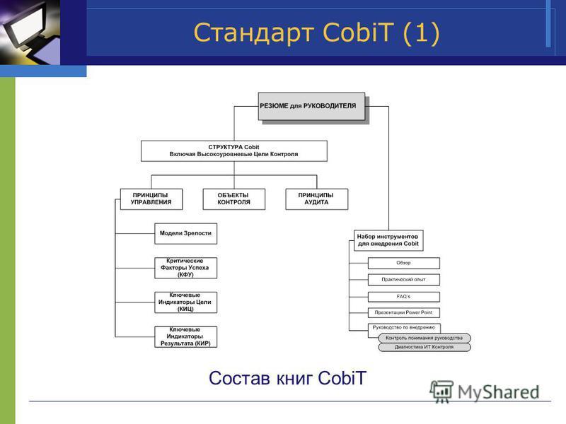 Стандарт CobiT (1) Состав книг CobiT