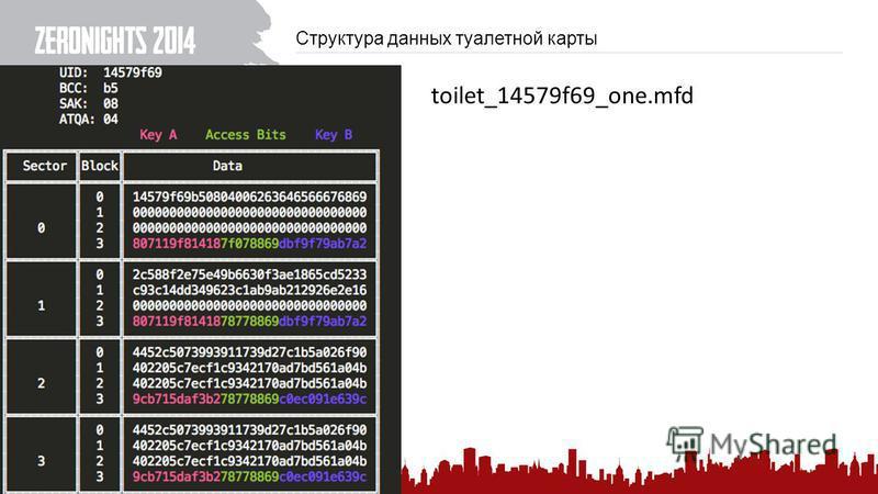 Структура данных туалетной карты toilet_14579f69_one.mfd