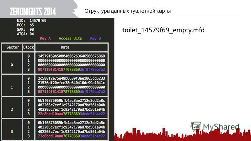 Структура данных туалетной карты 111 toilet_14579f69_empty.mfd