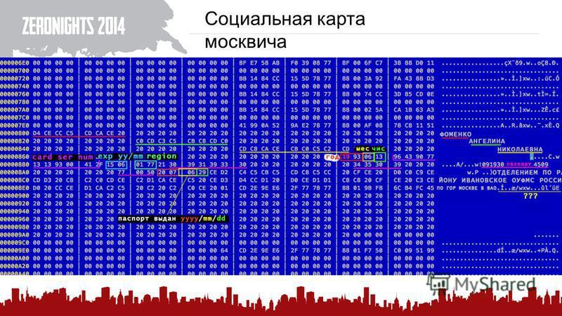Социальная карта москвича 111