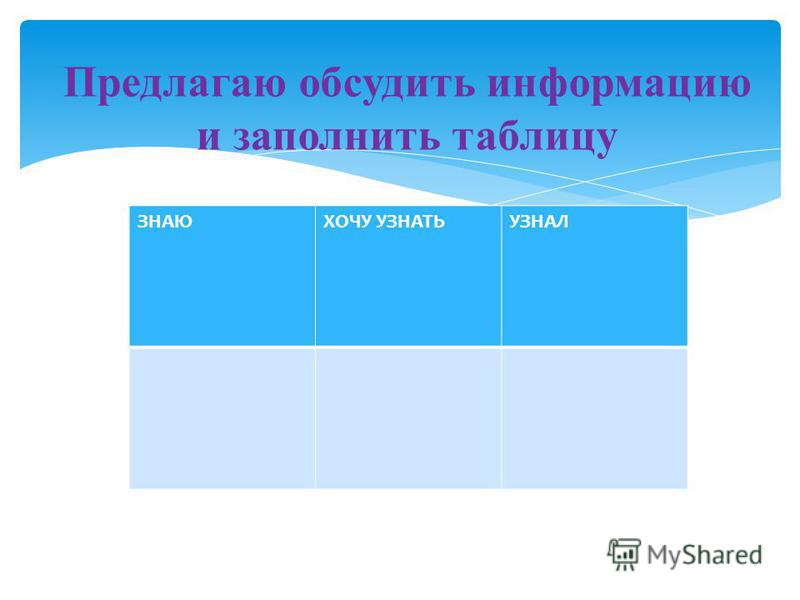 Предлагаю обсудить информацию и заполнить таблицу ЗНАЮХОЧУ УЗНАТЬУЗНАЛ