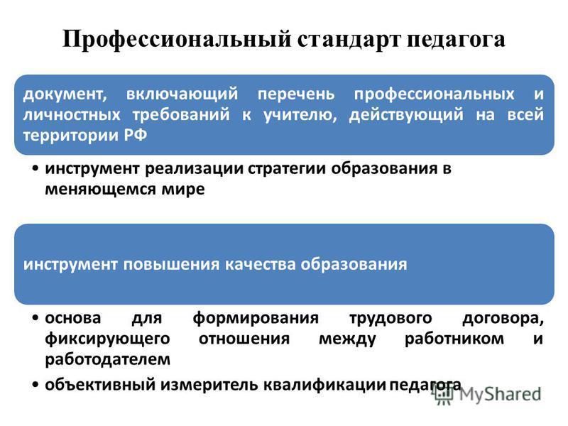 Профессиональный стандарт педагога документ, включающий перечень профессиональных и личностных требований к учителю, действующий на всей территории РФ инструмент реализации стратегии образования в меняющемся мире инструмент повышения качества образов