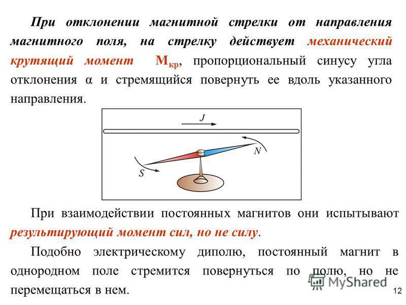 При взаимодействии постоянных магнитов они испытывают результирующий момент сил, но не силу. Подобно электрическому диполю, постоянный магнит в однородном поле стремится повернуться по полю, но не перемещаться в нем. 12 При отклонении магнитной стрел