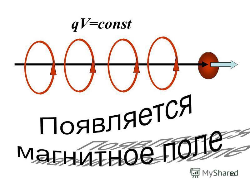 qV=const 20