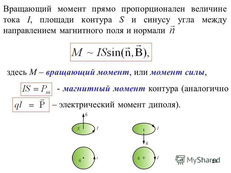 Вращающий момент прямо пропорционален величине тока I, площади контура S и синусу угла между направлением магнитного поля и нормали здесь М – вращающий момент, или момент силы, - магнитный момент контура (аналогично – электрический момент диполя). 24