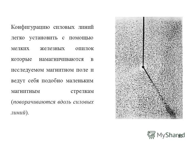 30 Конфигурацию силовых линий легко установить с помощью мелких железных опилок которые намагничиваются в исследуемом магнитном поле и ведут себя подобно маленьким магнитным стрелкам (поворачиваются вдоль силовых линий).