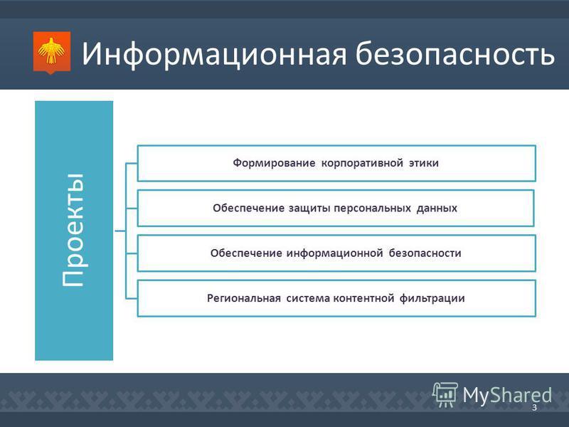 3 Проекты Формирование корпоративной этики Обеспечение защиты персональных данных Обеспечение информационной безопасности Региональная система контентной фильтрации