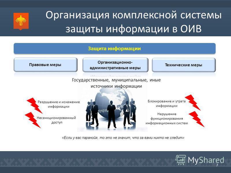 Организация комплексной системы защиты информации в ОИВ «Если у вас паранойя, то это не значит, что за вами никто не следит» Защита информации Государственные, муниципальные, иные источники информации Несанкционированный доступ Разрушение и искажение