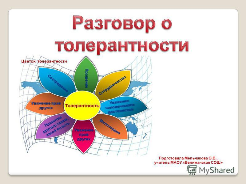 Подготовила Мельчакова О.В., учитель МАОУ «Велижанская СОШ»