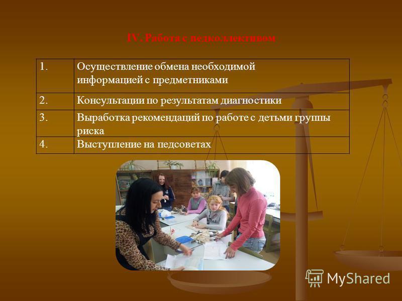 IV. Работа с педколлективом 1. Осуществление обмена необходимой информацией с предметниками 2. Консультации по результатам диагностики 3. Выработка рекомендаций по работе с детьми группы риска 4. Выступление на педсоветах