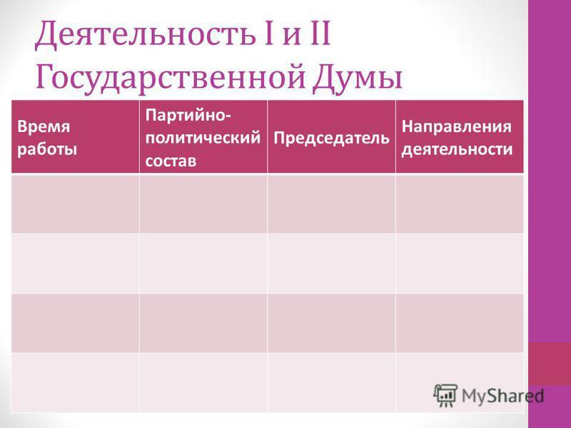 Деятельность I и II Государственной Думы Время работы Партийно- политический состав Председатель Направления деятельности