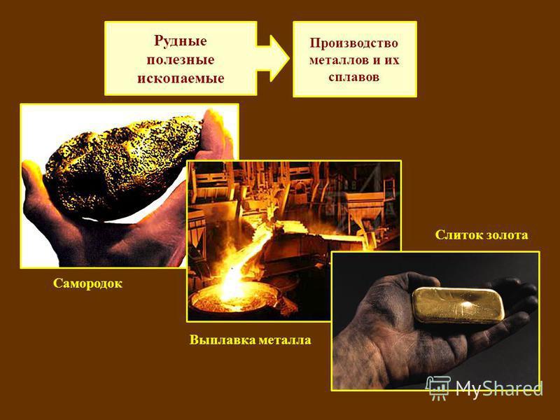 Рудные полезные ископаемые Производство металлов и их сплавов Выплавка металла Слиток золота Самородок