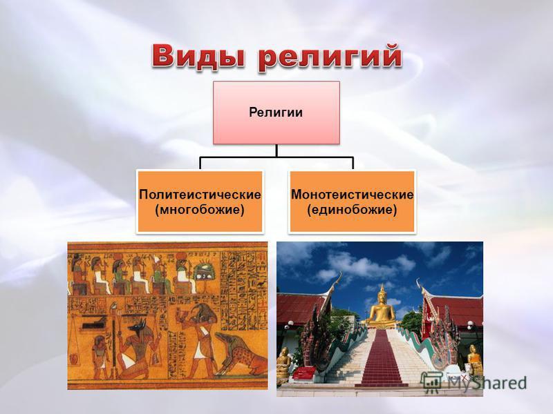 Религии Политеистические (многобожие) Монотеистические (единобожие)