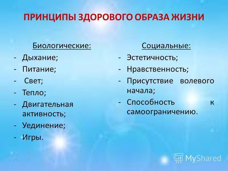 ПРИНЦИПЫ ЗДОРОВОГО ОБРАЗА ЖИЗНИ Биологические: -Дыхание; -Питание; - Свет; -Тепло; -Двигательная активность; -Уединение; -Игры. Социальные: -Эстетичность; -Нравственность; -Присутствие волевого начала; -Способность к самоограничению.