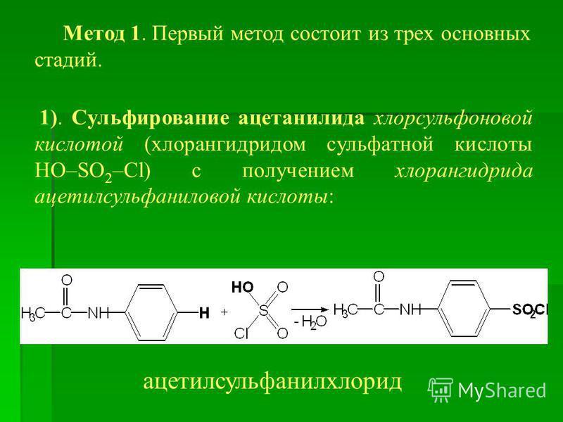 Метод 1. Первый метод состоит из трех основных стадий. 1). Сульфирование ацетанилида хлорсульфоновой кислотой (хлорангидридом сульфатной кислоты HO–SO 2 –Cl) с получением хлорангидрида ацетилсульфаниловой кислоты: ацетилсульфанилхлорид