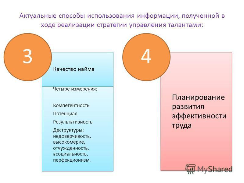 Актуальные способы использования информации, полученной в ходе реализации стратегии управления талантами: Качество найма Четыре измерения: Компетентность Потенциал Результативность Деструктуры: недоверчивость, высокомерие, отчужденность, социальность