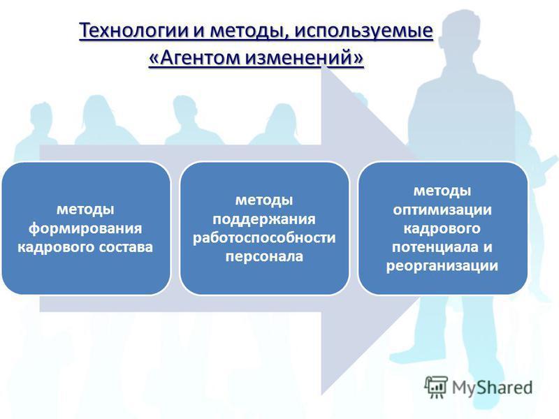Технологии и методы, используемые «Агентом изменений» методы формирования кадрового состава методы поддержания работоспособности персонала методы оптимизации кадрового потенциала и реорганизации