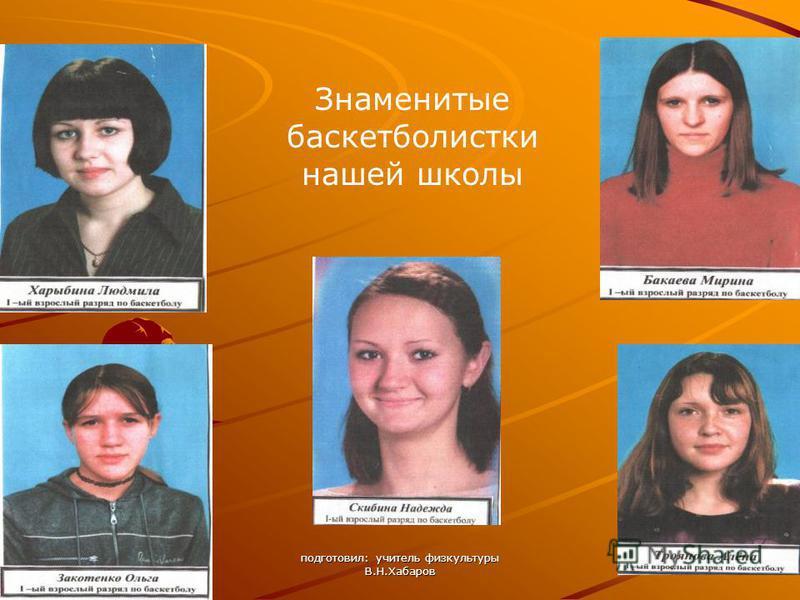 подготовил: учитель физкультуры В.Н.Хабаров Знаменитые баскетболистки нашей школы