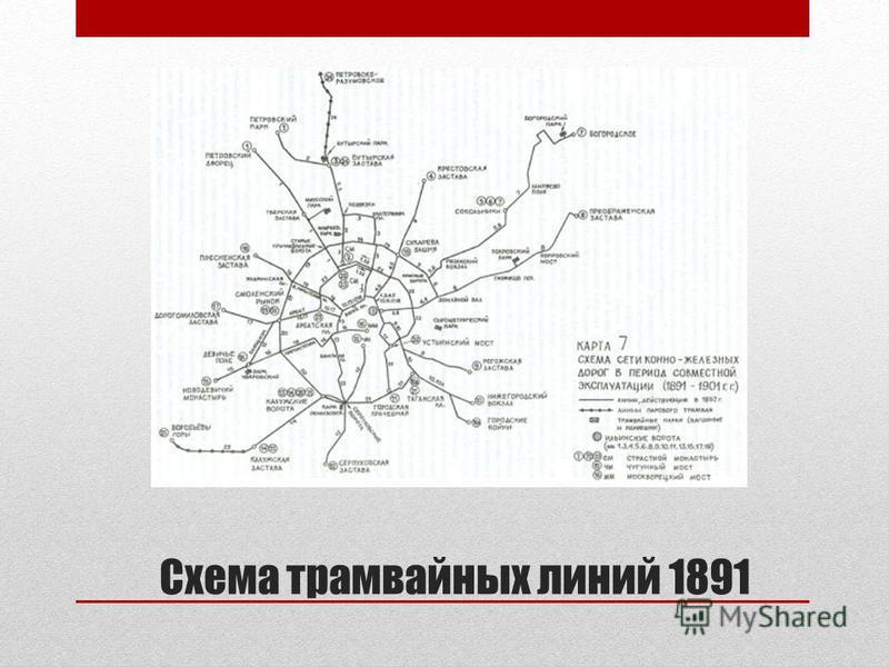 Схема трамвайных линий 1891