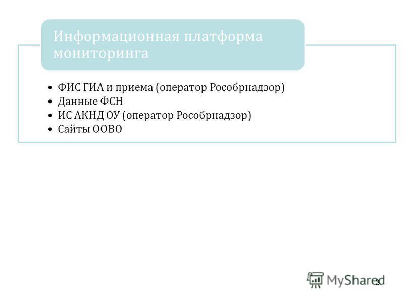 3 ФИС ГИА и приема (оператор Рособрнадзор) Данные ФСН ИС АКНД ОУ (оператор Рособрнадзор) Сайты ООВО Информационная платформа мониторинга