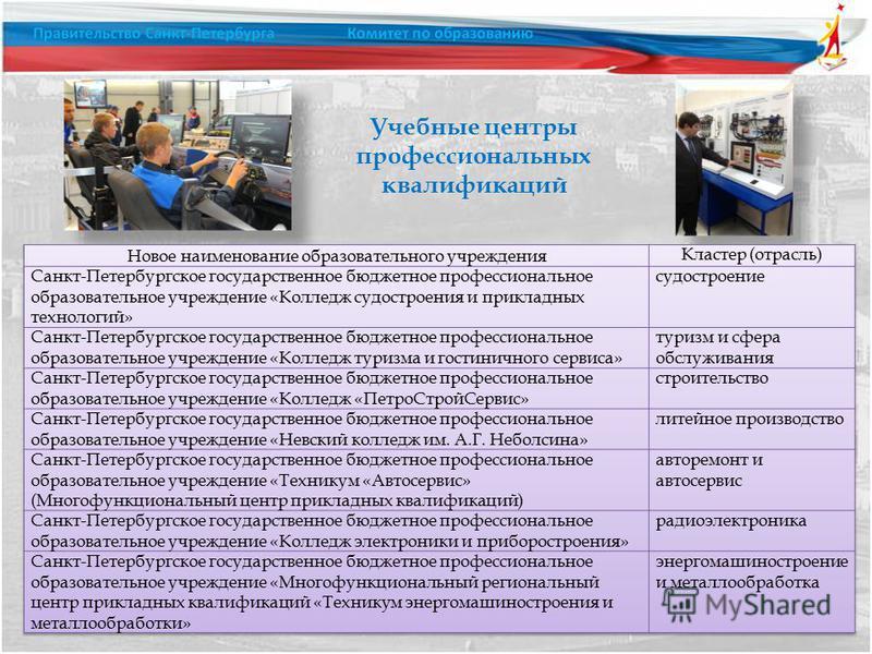 Учебные центры профессиональных квалификаций